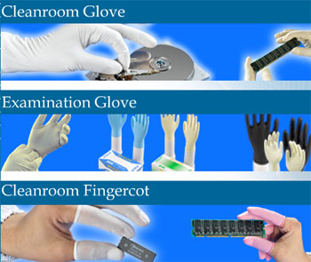 glove applications